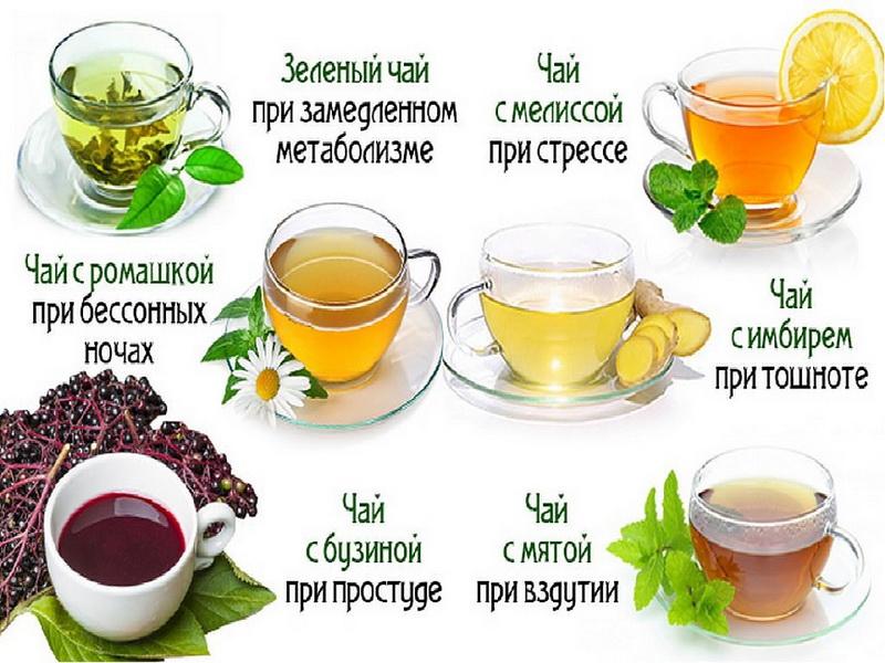 Секреты красоты и молодости: травяные чаи