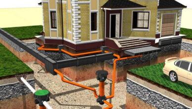 Дренажная система вокруг дома: виды и преимущества