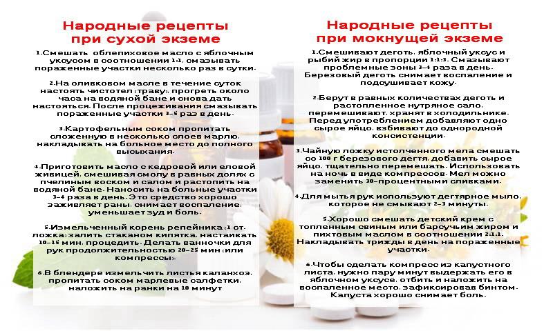 Лечение экземы народными средствами в домашних условиях