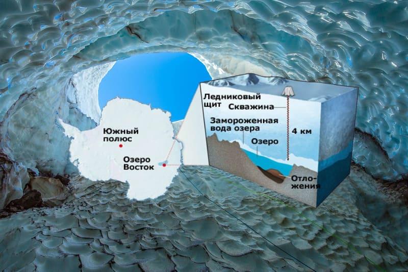 Озеро Восток Антарктида