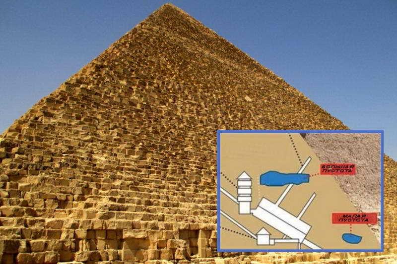 Большая и малая пустоты в пирамиде Хуфу